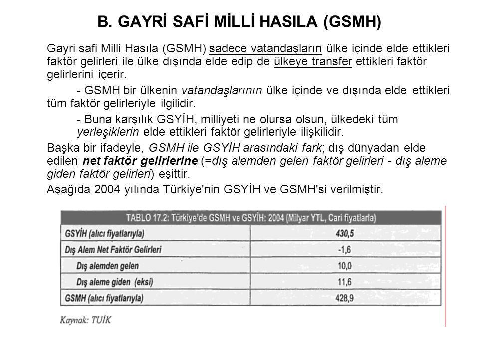 B. GAYRİ SAFİ MİLLİ HASILA (GSMH)