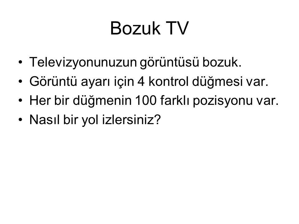Bozuk TV Televizyonunuzun görüntüsü bozuk.