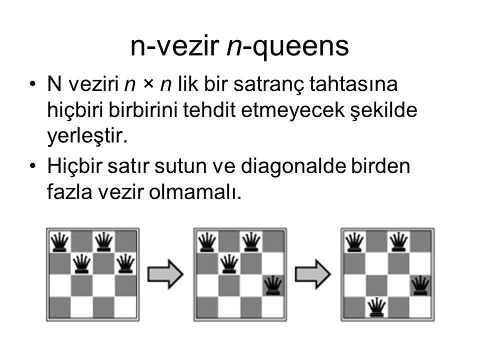 n-vezir n-queens N veziri n × n lik bir satranç tahtasına hiçbiri birbirini tehdit etmeyecek şekilde yerleştir.