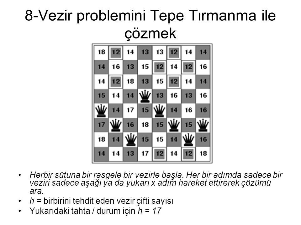 8-Vezir problemini Tepe Tırmanma ile çözmek