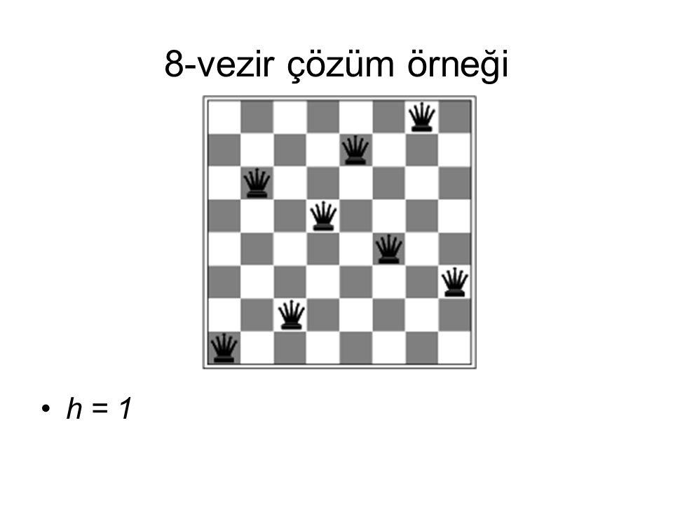 8-vezir çözüm örneği h = 1