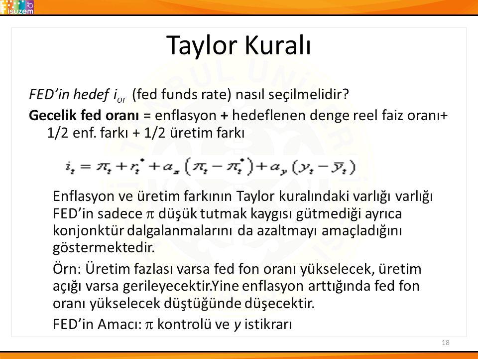 Taylor Kuralı FED'in hedef ior (fed funds rate) nasıl seçilmelidir
