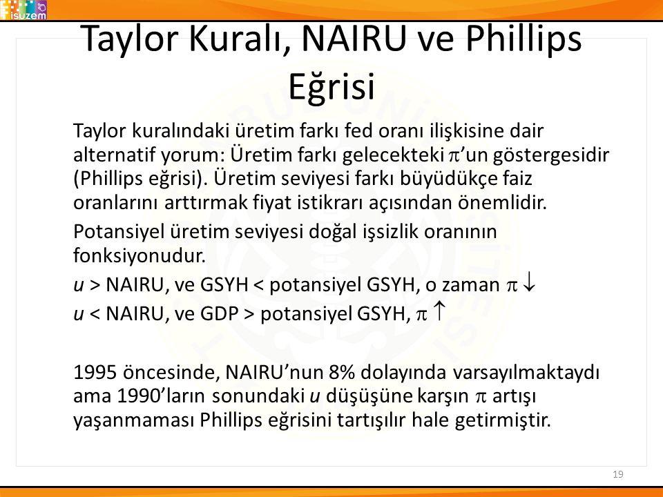 Taylor Kuralı, NAIRU ve Phillips Eğrisi