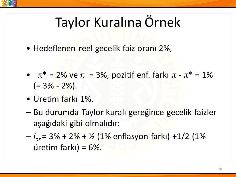 Taylor Kuralına Örnek Hedeflenen reel gecelik faiz oranı 2%,