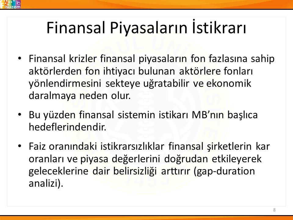 Finansal Piyasaların İstikrarı