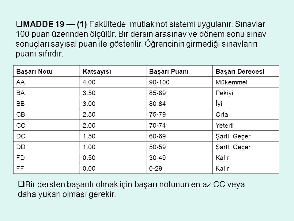 MADDE 19 — (1) Fakültede mutlak not sistemi uygulanır