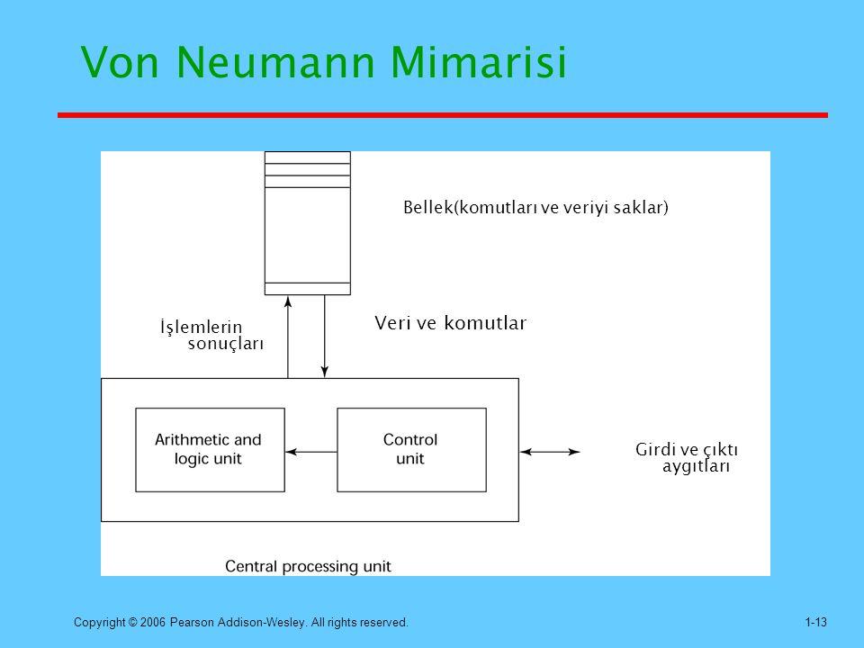 Von Neumann Mimarisi Veri ve komutlar