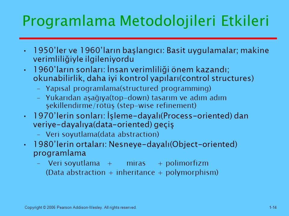 Programlama Metodolojileri Etkileri