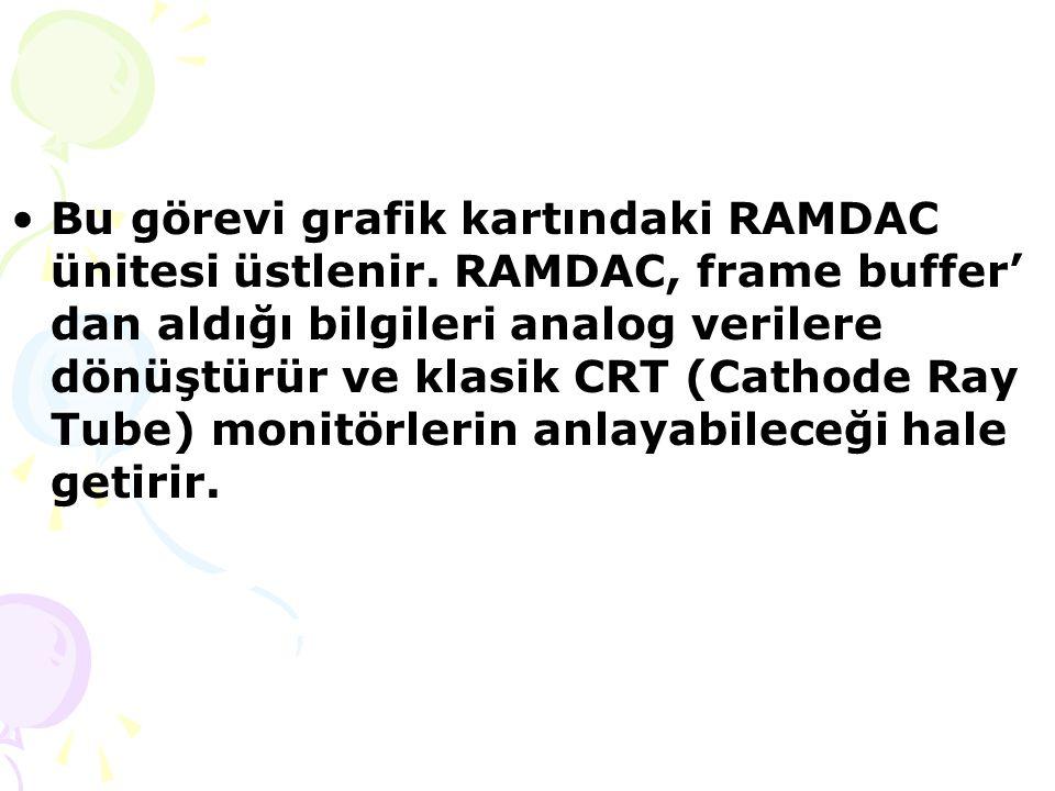 Bu görevi grafik kartındaki RAMDAC ünitesi üstlenir