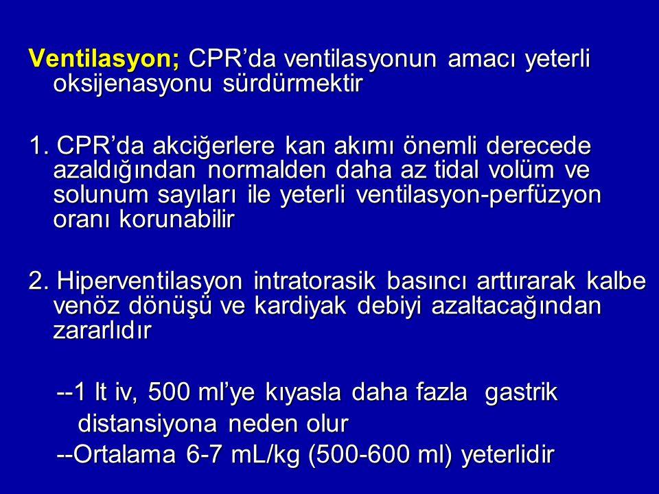 Ventilasyon; CPR'da ventilasyonun amacı yeterli oksijenasyonu sürdürmektir