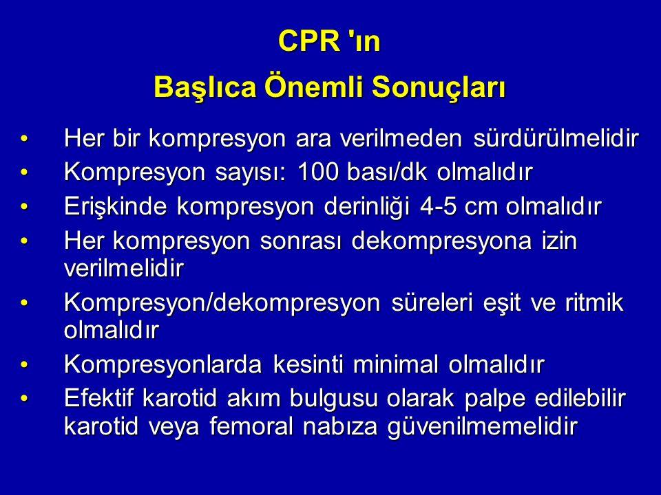 CPR ın Başlıca Önemli Sonuçları
