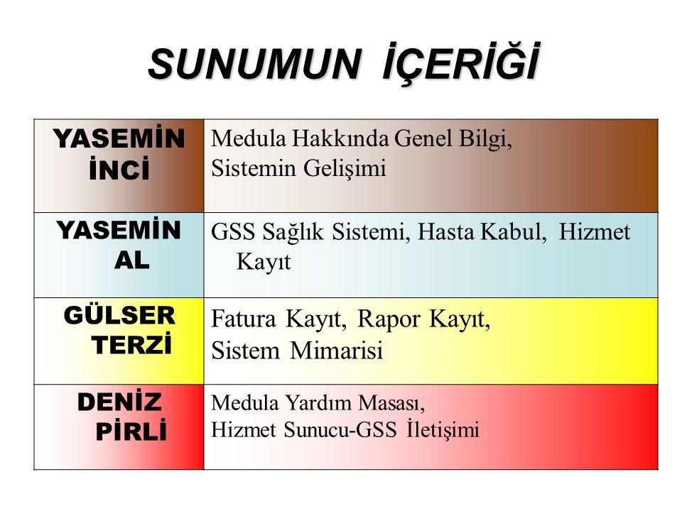 SUNUMUN İÇERİĞİ YASEMİN İNCİ Fatura Kayıt, Rapor Kayıt,