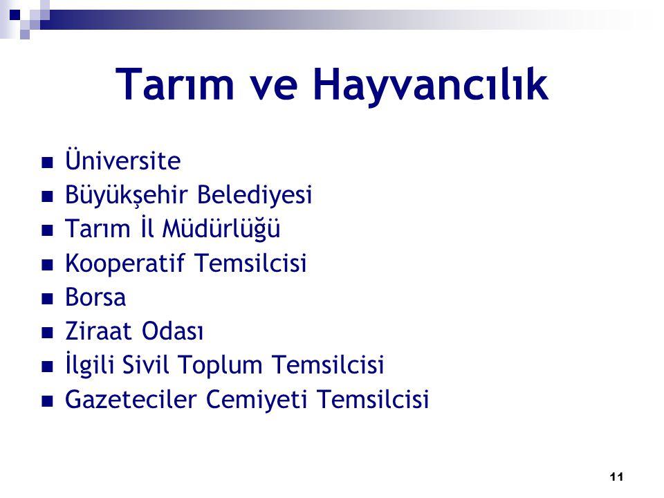 Tarım ve Hayvancılık Üniversite Büyükşehir Belediyesi
