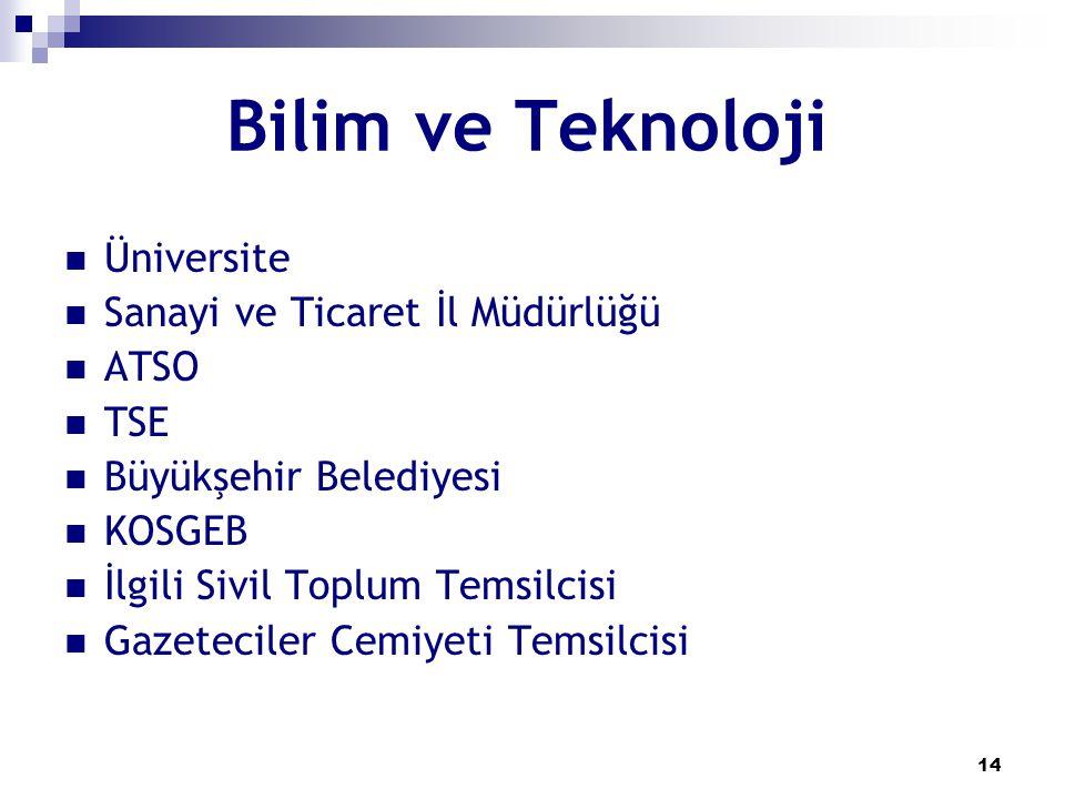 Bilim ve Teknoloji Üniversite Sanayi ve Ticaret İl Müdürlüğü ATSO TSE