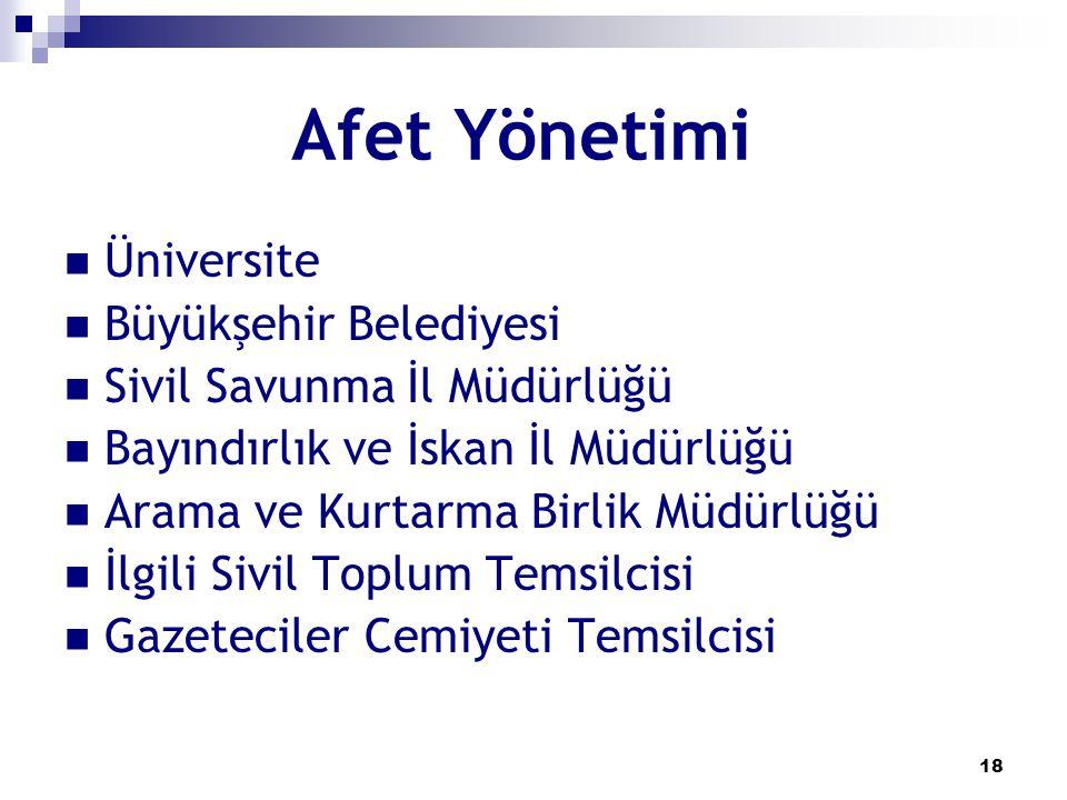 Afet Yönetimi Üniversite Büyükşehir Belediyesi