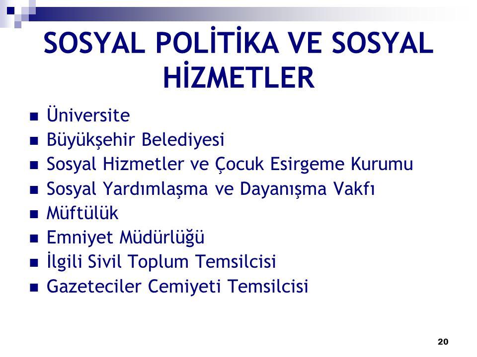SOSYAL POLİTİKA VE SOSYAL HİZMETLER