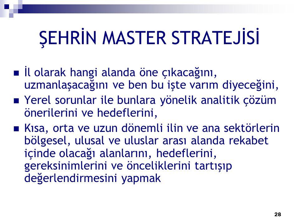 ŞEHRİN MASTER STRATEJİSİ