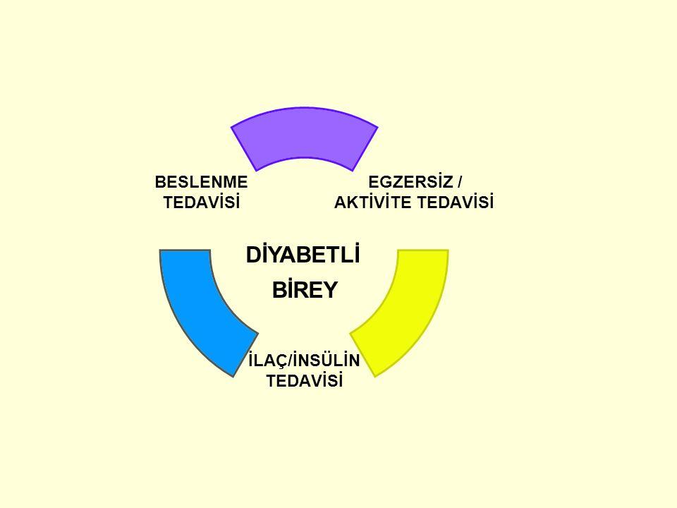 DİYABETLİ BİREY