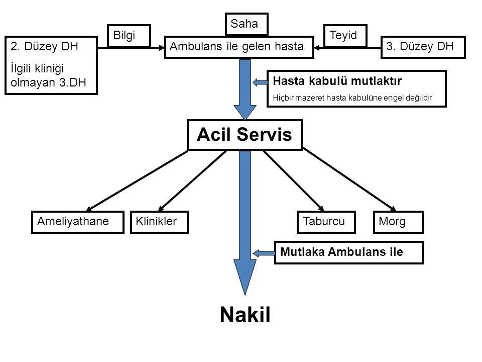 Nakil Acil Servis Saha Bilgi Teyid 2. Düzey DH
