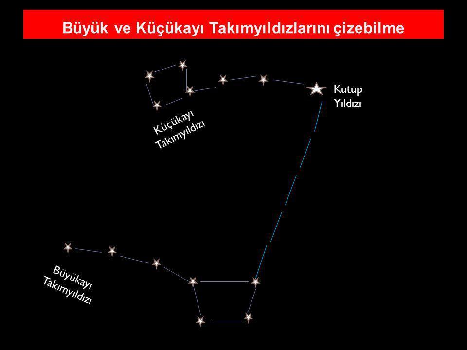 Büyük ve Küçükayı Takımyıldızlarını çizebilme