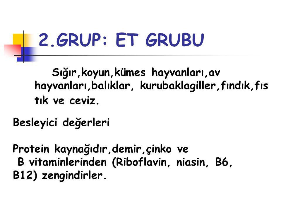 2.GRUP: ET GRUBU Sığır,koyun,kümes hayvanları,av hayvanları,balıklar, kurubaklagiller,fındık,fıs tık ve ceviz.