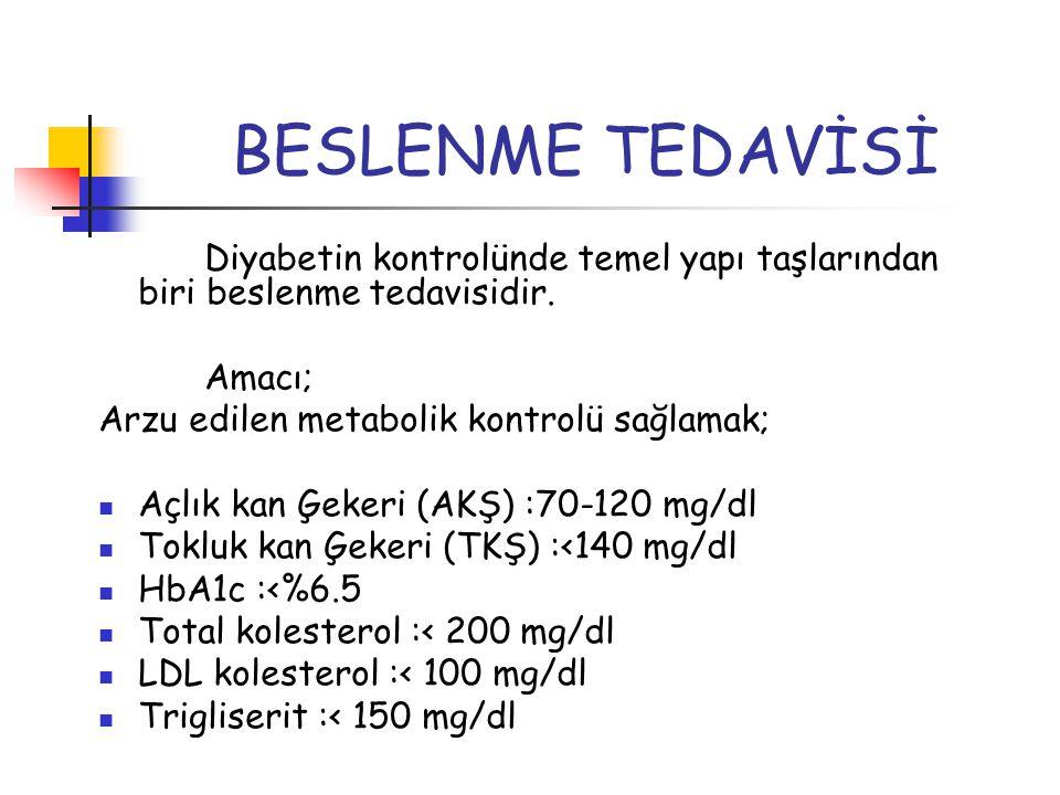 BESLENME TEDAVİSİ Amacı; Arzu edilen metabolik kontrolü sağlamak;