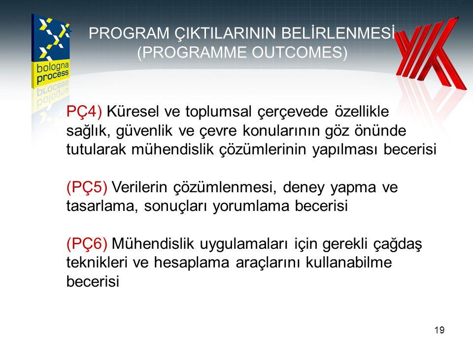 PROGRAM ÇIKTILARININ BELİRLENMESİ