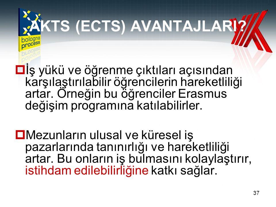AKTS (ECTS) AVANTAJLARI
