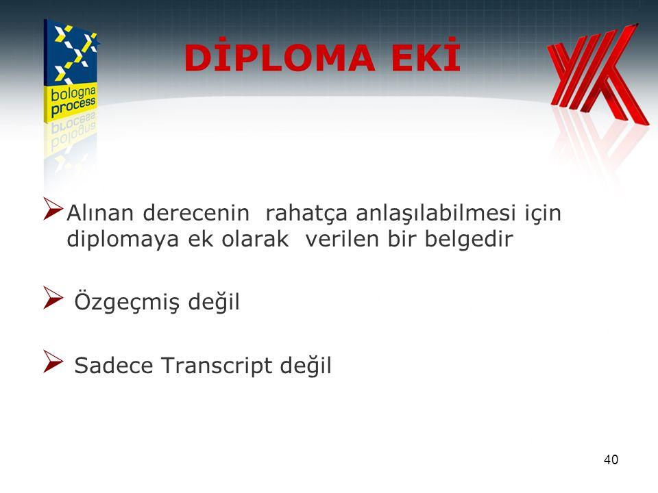 07.04.2017 DİPLOMA EKİ. Alınan derecenin rahatça anlaşılabilmesi için diplomaya ek olarak verilen bir belgedir.