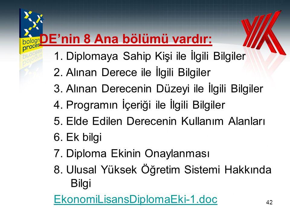 DE'nin 8 Ana bölümü vardır: