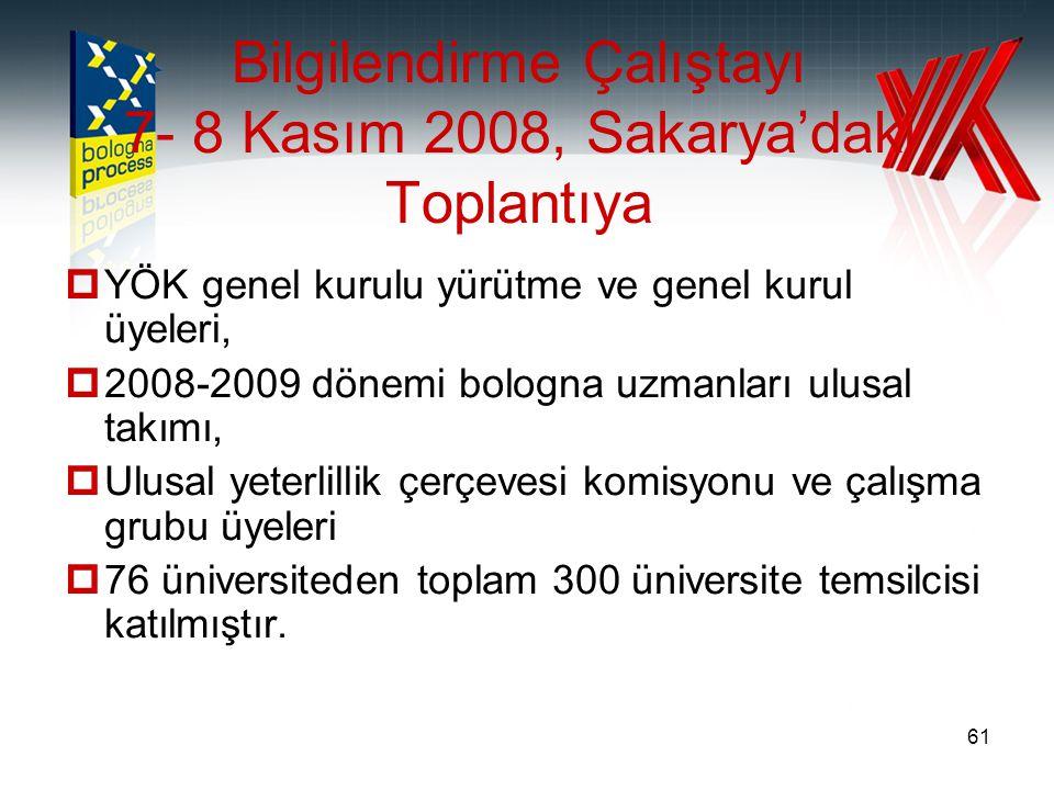 Bilgilendirme Çalıştayı 7- 8 Kasım 2008, Sakarya'daki Toplantıya