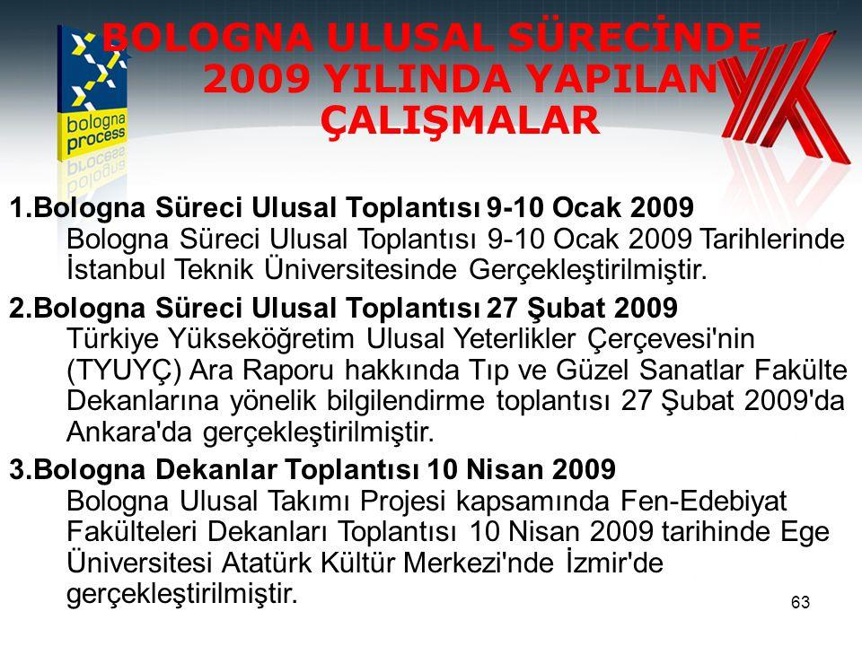 BOLOGNA ULUSAL SÜRECİNDE 2009 YILINDA YAPILAN ÇALIŞMALAR