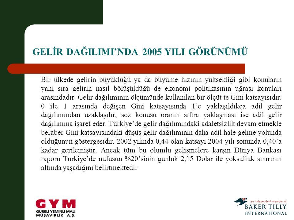 GELİR DAĞILIMI'NDA 2005 YILI GÖRÜNÜMÜ