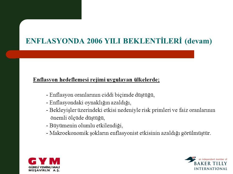 ENFLASYONDA 2006 YILI BEKLENTİLERİ (devam)