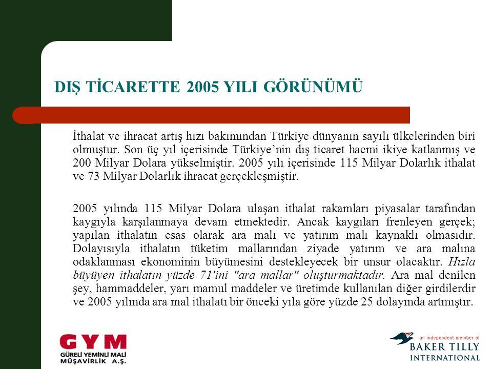 DIŞ TİCARETTE 2005 YILI GÖRÜNÜMÜ