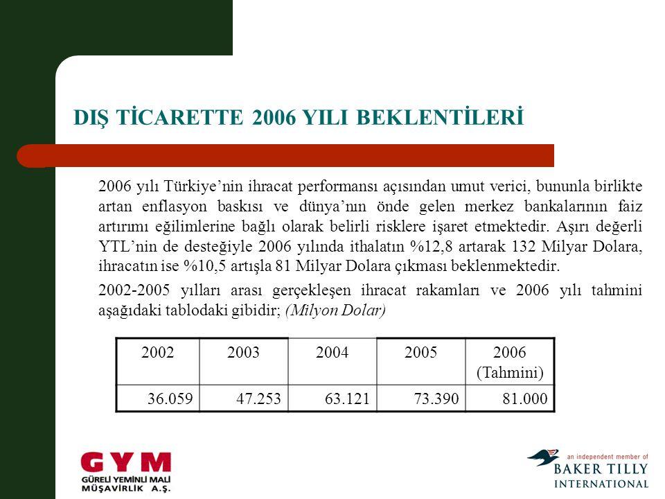 DIŞ TİCARETTE 2006 YILI BEKLENTİLERİ