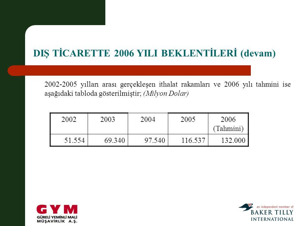DIŞ TİCARETTE 2006 YILI BEKLENTİLERİ (devam)