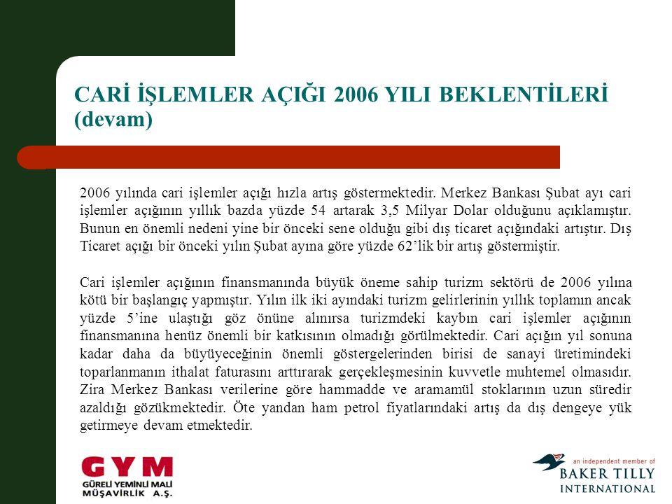 CARİ İŞLEMLER AÇIĞI 2006 YILI BEKLENTİLERİ (devam)
