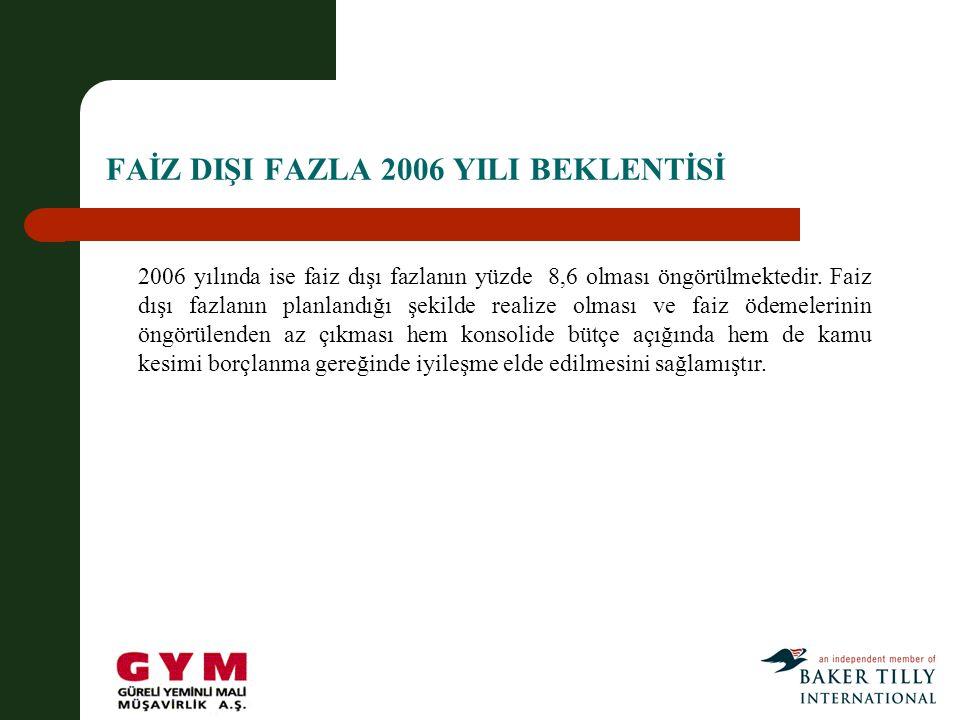 FAİZ DIŞI FAZLA 2006 YILI BEKLENTİSİ
