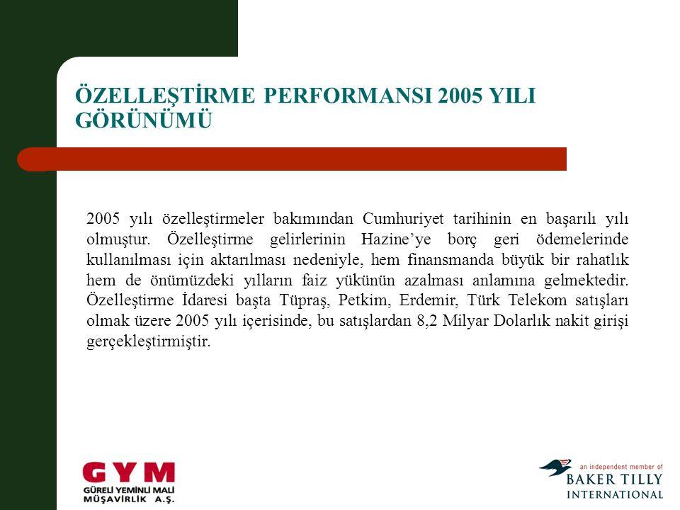 ÖZELLEŞTİRME PERFORMANSI 2005 YILI GÖRÜNÜMÜ