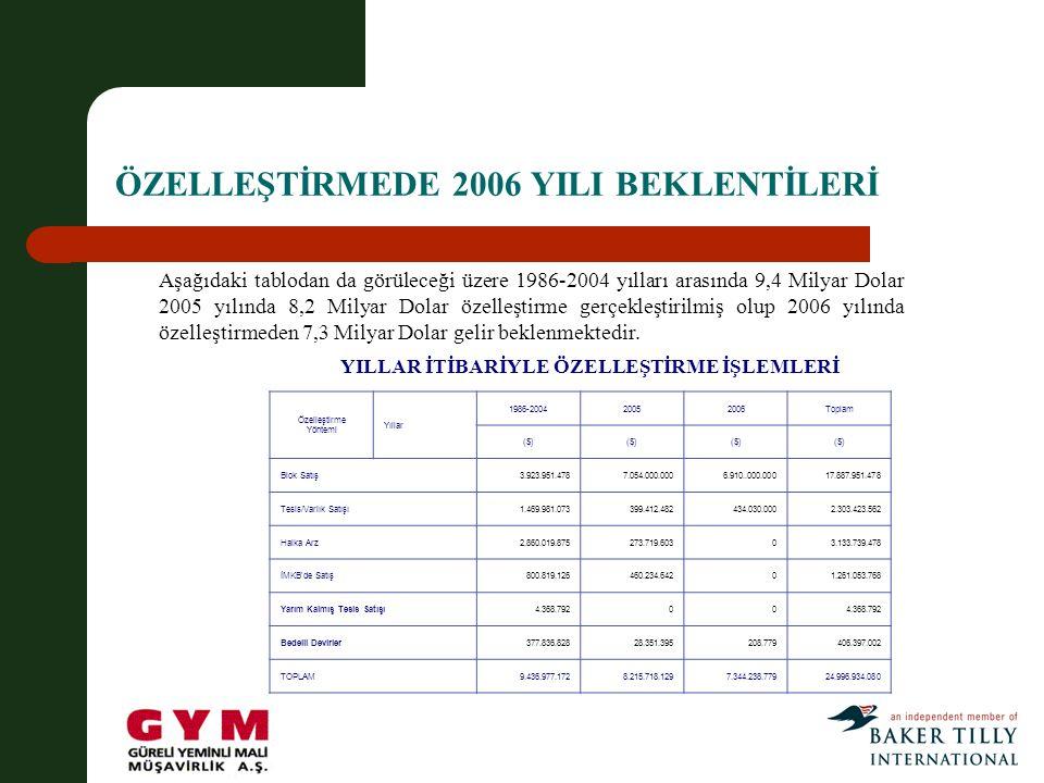 ÖZELLEŞTİRMEDE 2006 YILI BEKLENTİLERİ