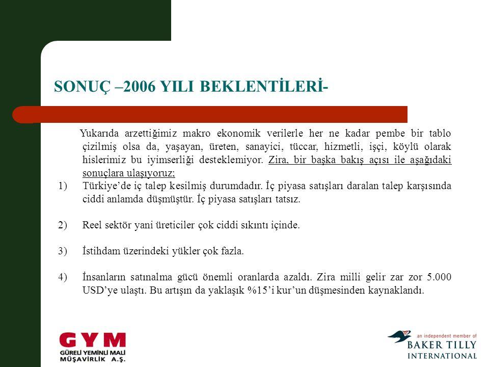 SONUÇ –2006 YILI BEKLENTİLERİ-