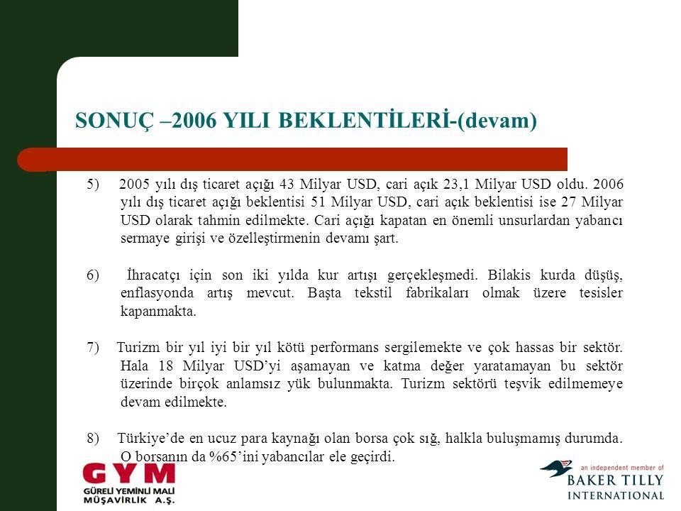 SONUÇ –2006 YILI BEKLENTİLERİ-(devam)