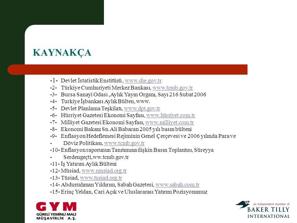 KAYNAKÇA 1- Devlet İstatistik Enstitüsü , www.die.gov.tr