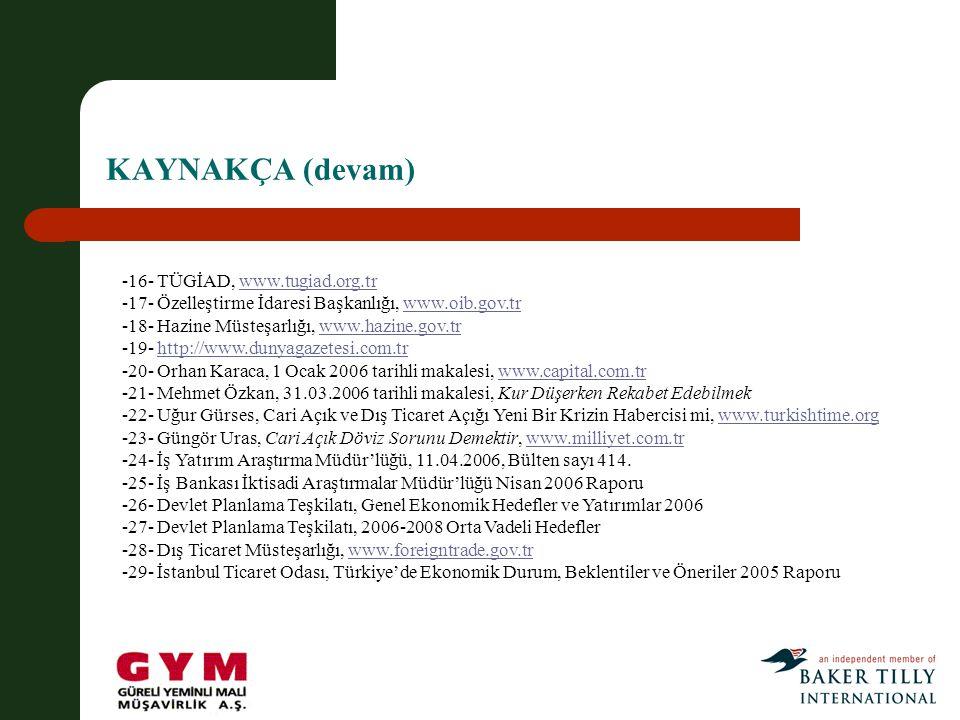 KAYNAKÇA (devam) 16- TÜGİAD, www.tugiad.org.tr
