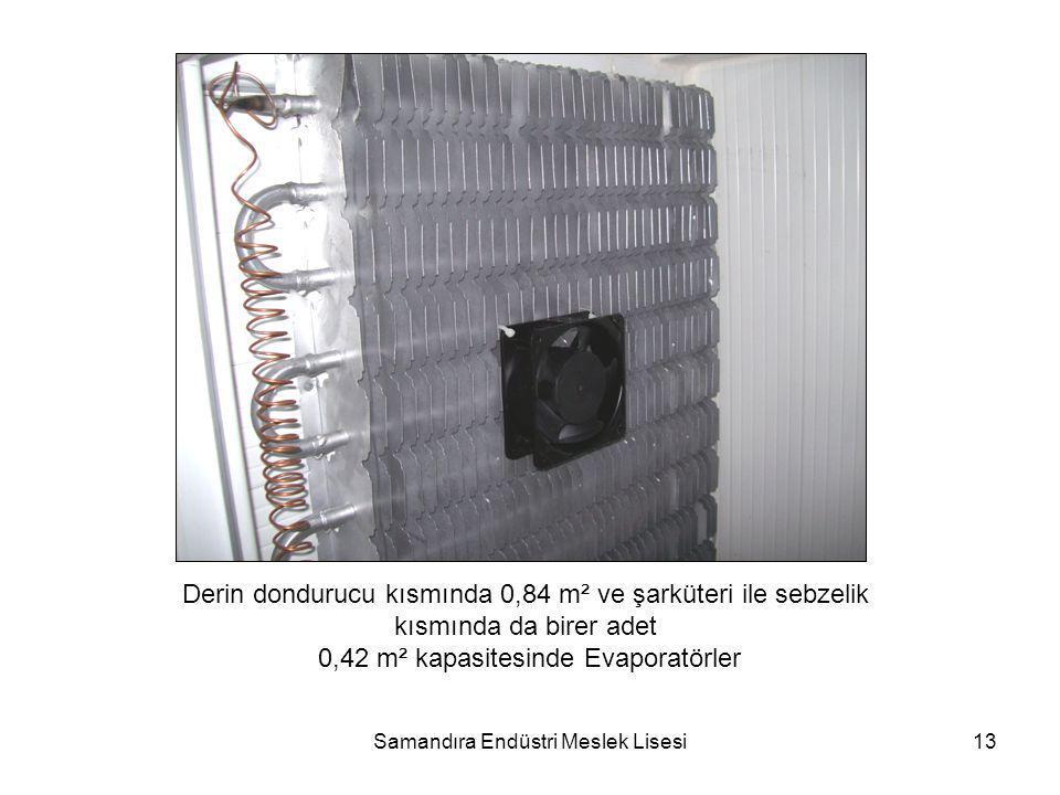 0,42 m² kapasitesinde Evaporatörler