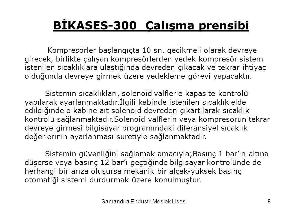 BİKASES-300 Çalışma prensibi