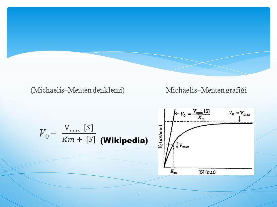 (Michaelis–Menten denklemi) Michaelis–Menten grafiği