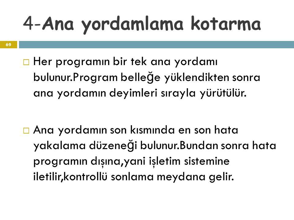 4-Ana yordamlama kotarma