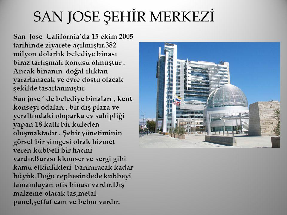 SAN JOSE ŞEHİR MERKEZİ